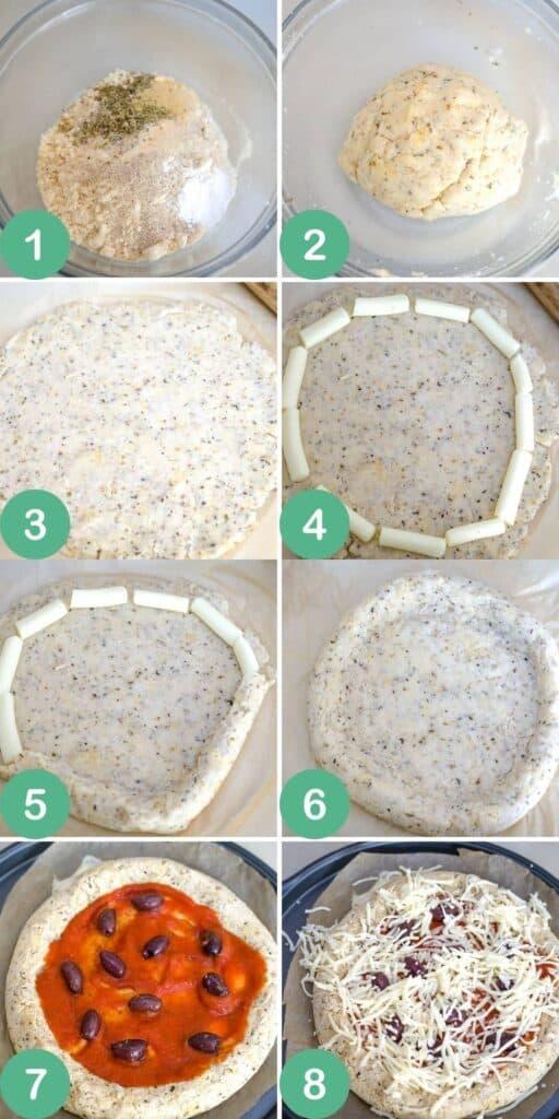 pizza process